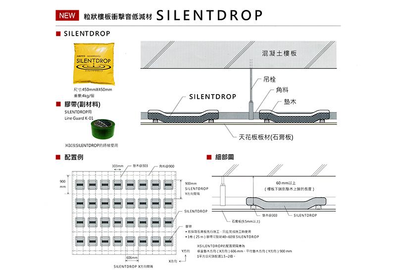 SILENTDROP中文目錄說明003